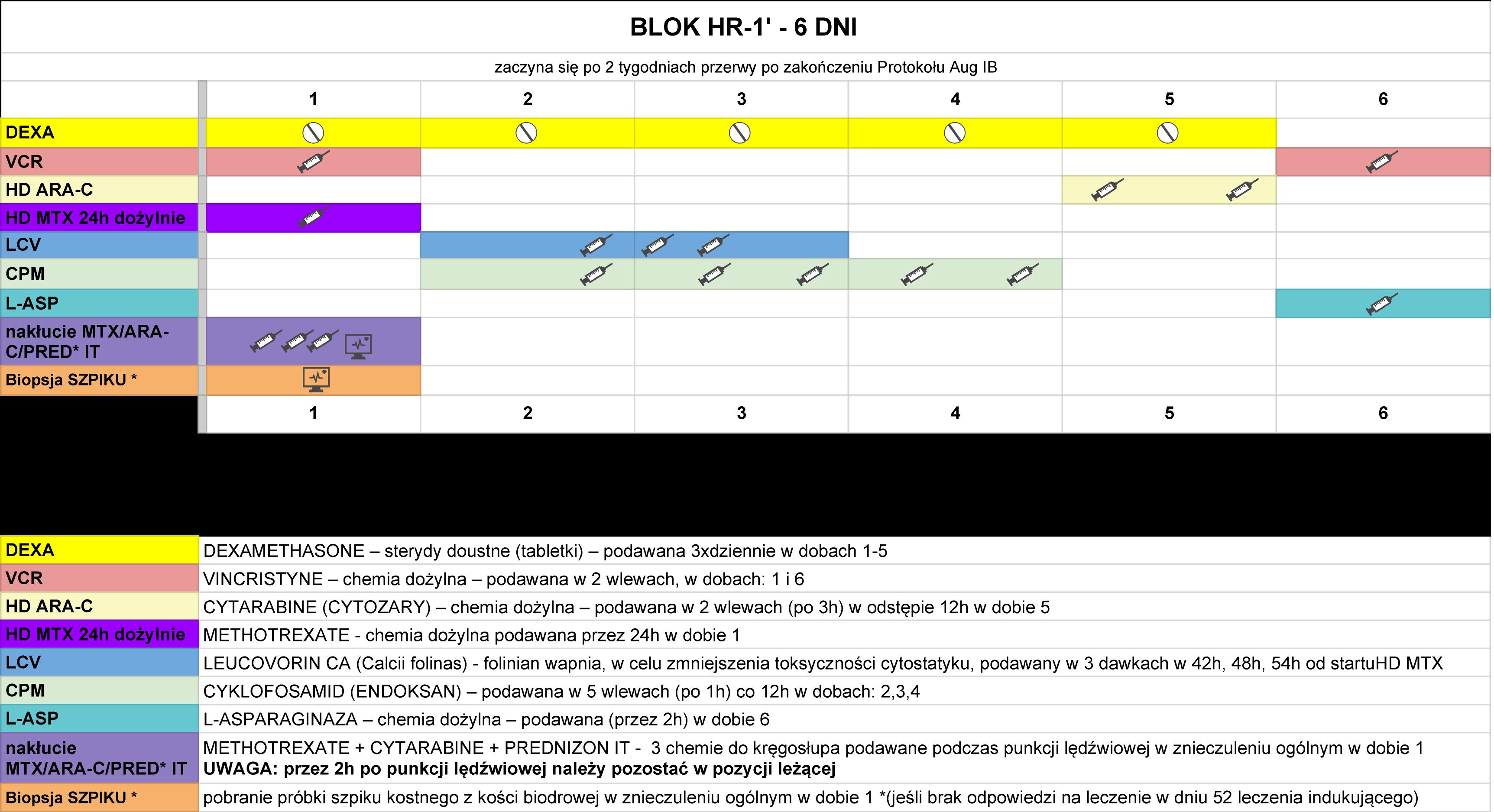 blok-hr-1